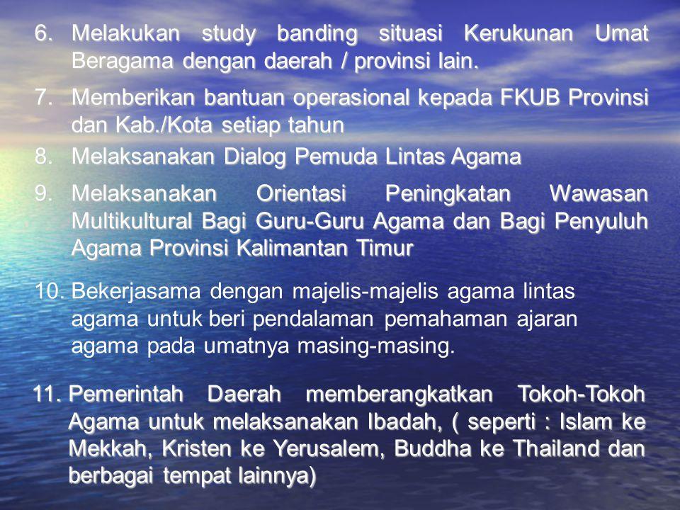 9.Melaksanakan Orientasi Peningkatan Wawasan Multikultural Bagi Guru-Guru Agama dan Bagi Penyuluh Agama Provinsi Kalimantan Timur 6.Melakukan study ba
