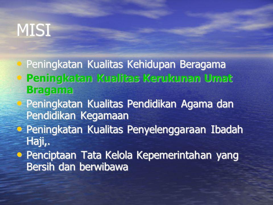 Komitmen Pemerintah Tentang Agama di Indonesia Indonesia 1.