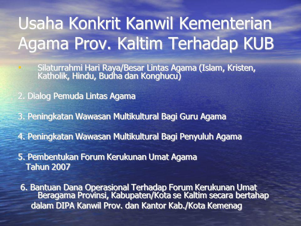 9.Melaksanakan Orientasi Peningkatan Wawasan Multikultural Bagi Guru-Guru Agama dan Bagi Penyuluh Agama Provinsi Kalimantan Timur 6.Melakukan study banding situasi Kerukunan Umat Beragama dengan daerah / provinsi lain.