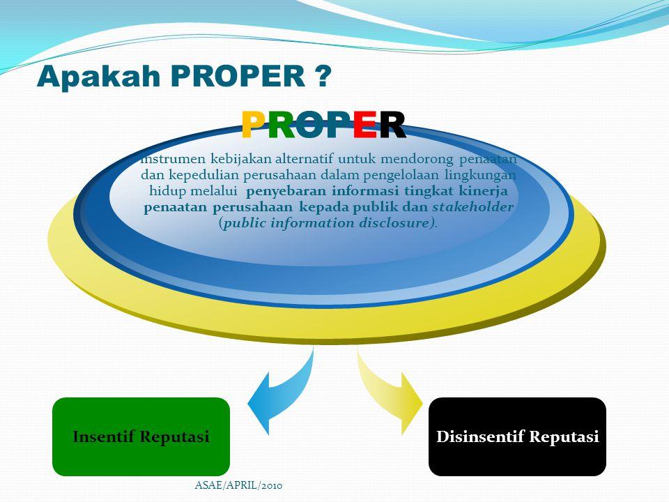 Apakah PROPER ? Disinsentif Reputasi PROPER instrumen kebijakan alternatif untuk mendorong penaatan dan kepedulian perusahaan dalam pengelolaan lingku