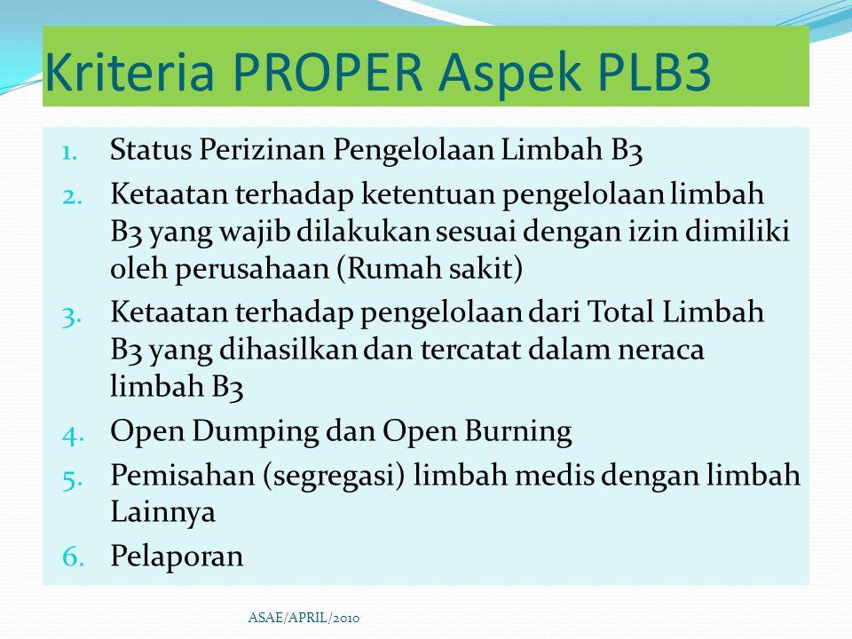 Kriteria PROPER Aspek PLB3 1. Status Perizinan Pengelolaan Limbah B3 2. Ketaatan terhadap ketentuan pengelolaan limbah B3 yang wajib dilakukan sesuai