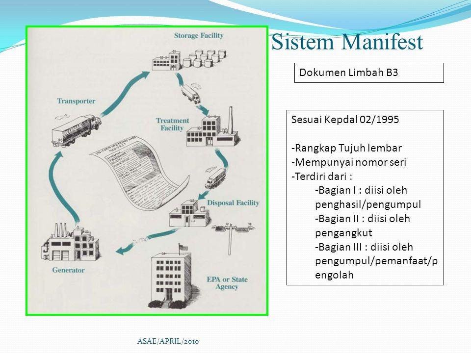 Sistem Manifest Dokumen Limbah B3 Sesuai Kepdal 02/1995 -Rangkap Tujuh lembar -Mempunyai nomor seri -Terdiri dari : -Bagian I : diisi oleh penghasil/p