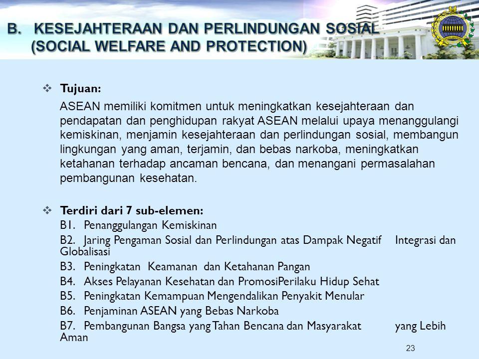 23  Tujuan: ASEAN memiliki komitmen untuk meningkatkan kesejahteraan dan pendapatan dan penghidupan rakyat ASEAN melalui upaya menanggulangi kemiskinan, menjamin kesejahteraan dan perlindungan sosial, membangun lingkungan yang aman, terjamin, dan bebas narkoba, meningkatkan ketahanan terhadap ancaman bencana, dan menangani permasalahan pembangunan kesehatan.