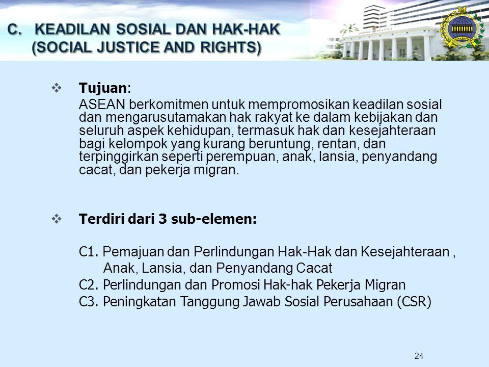 24  Tujuan: ASEAN berkomitmen untuk mempromosikan keadilan sosial dan mengarusutamakan hak rakyat ke dalam kebijakan dan seluruh aspek kehidupan, termasuk hak dan kesejahteraan bagi kelompok yang kurang beruntung, rentan, dan terpinggirkan seperti perempuan, anak, lansia, penyandang cacat, dan pekerja migran.
