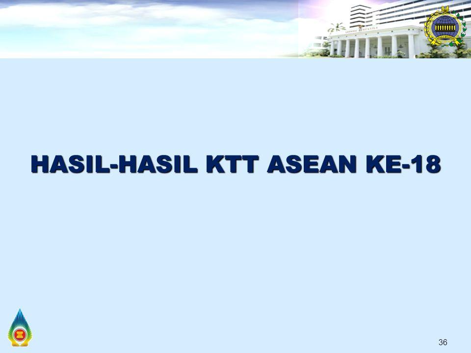 36 HASIL-HASIL KTT ASEAN KE-18