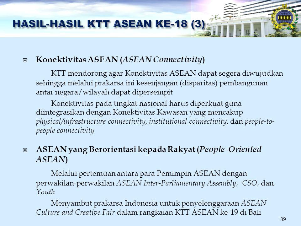  Konektivitas ASEAN ( ASEAN Connectivity ) KTT mendorong agar Konektivitas ASEAN dapat segera diwujudkan sehingga melalui prakarsa ini kesenjangan (disparitas) pembangunan antar negara/wilayah dapat dipersempit Konektivitas pada tingkat nasional harus diperkuat guna diintegrasikan dengan Konektivitas Kawasan yang mencakup physical/infrastructure connectivity, institutional connectivity, dan people-to- people connectivity  ASEAN yang Berorientasi kepada Rakyat ( People-Oriented ASEAN ) Melalui pertemuan antara para Pemimpin ASEAN dengan perwakilan-perwakilan ASEAN Inter-Parliamentary Assembly, CSO, dan Youth Menyambut prakarsa Indonesia untuk penyelenggaraan ASEAN Culture and Creative Fair dalam rangkaian KTT ASEAN ke-19 di Bali 39