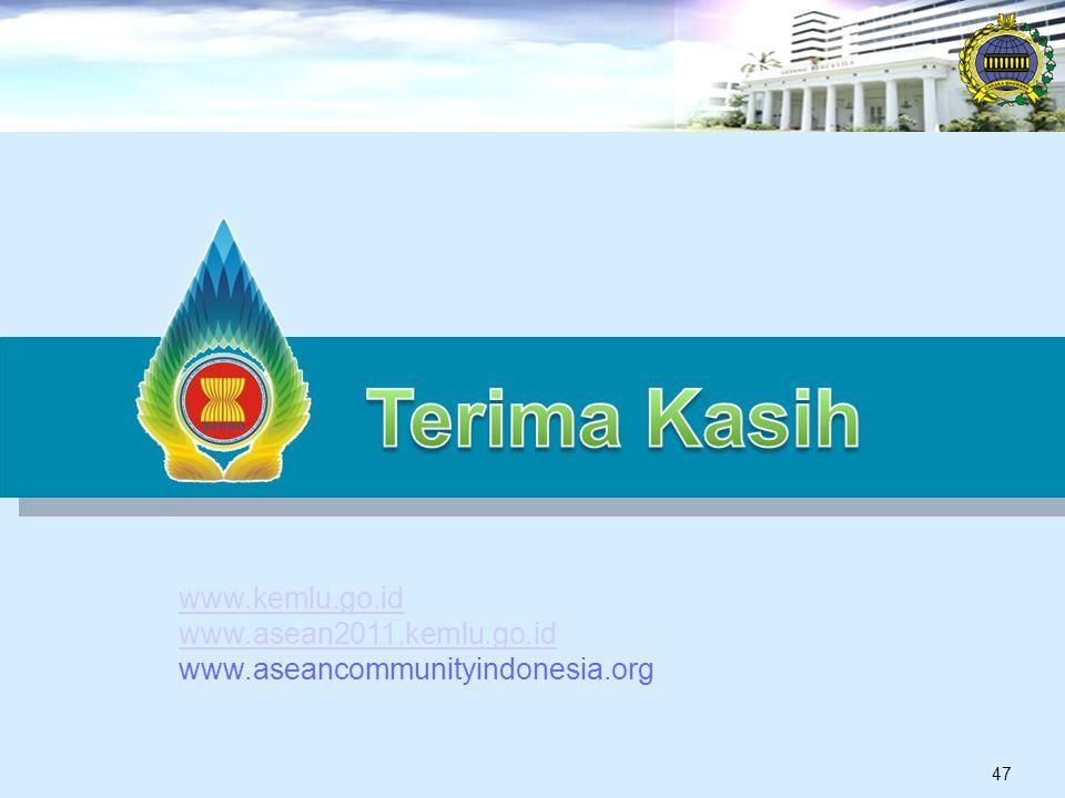 www.kemlu.go.id www.asean2011.kemlu.go.id www.aseancommunityindonesia.org 47