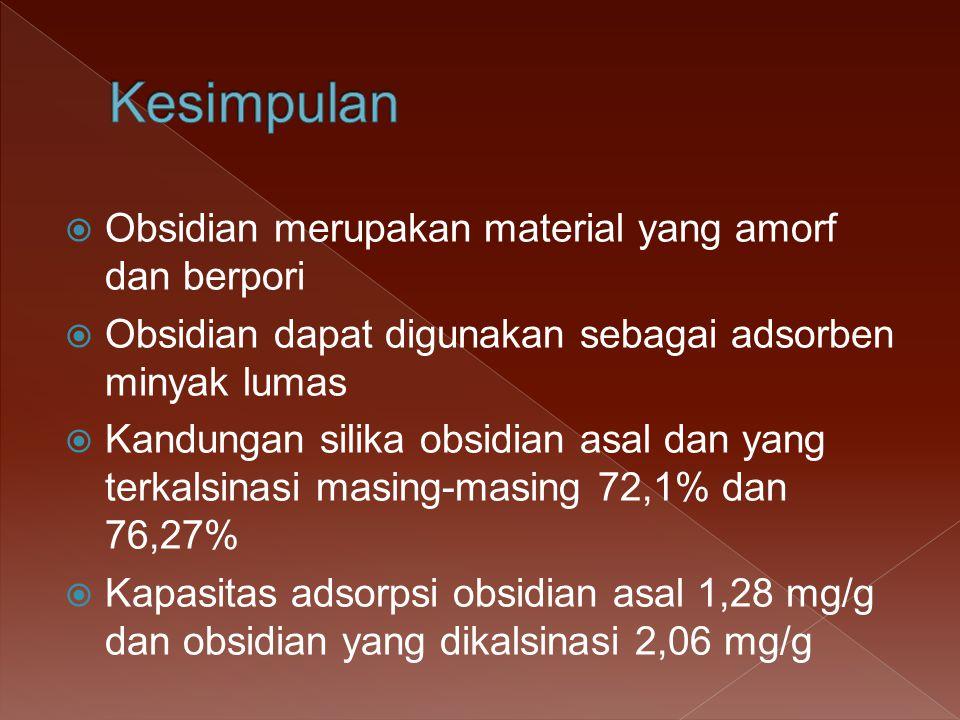  Obsidian merupakan material yang amorf dan berpori  Obsidian dapat digunakan sebagai adsorben minyak lumas  Kandungan silika obsidian asal dan yang terkalsinasi masing-masing 72,1% dan 76,27%  Kapasitas adsorpsi obsidian asal 1,28 mg/g dan obsidian yang dikalsinasi 2,06 mg/g