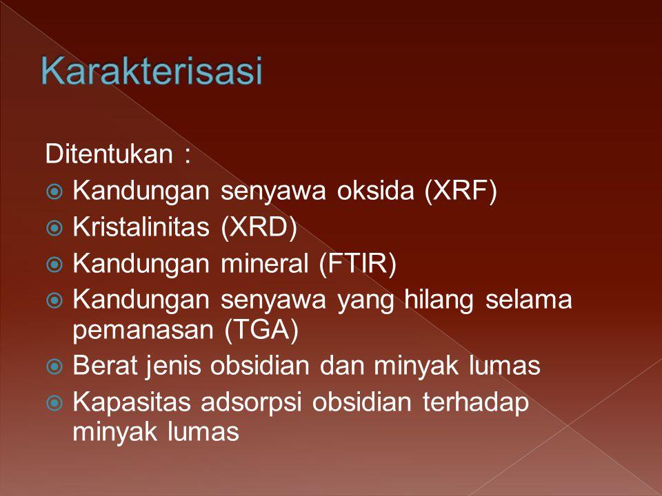 Ditentukan :  Kandungan senyawa oksida (XRF)  Kristalinitas (XRD)  Kandungan mineral (FTIR)  Kandungan senyawa yang hilang selama pemanasan (TGA)