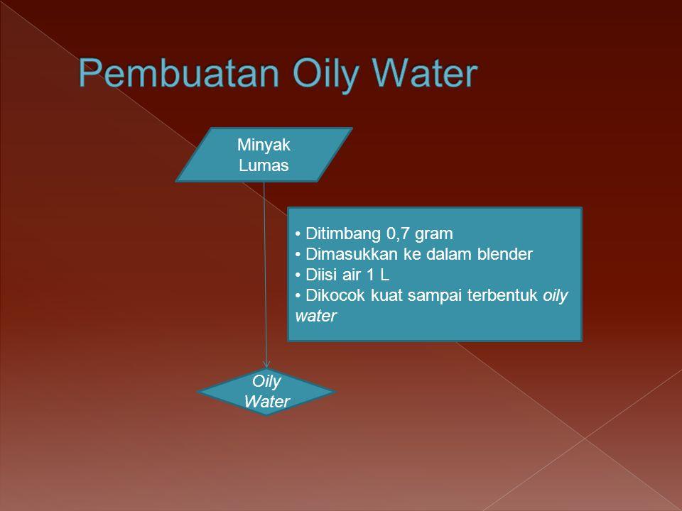 Minyak Lumas Ditimbang 0,7 gram Dimasukkan ke dalam blender Diisi air 1 L Dikocok kuat sampai terbentuk oily water Oily Water