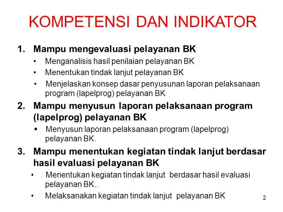 SKENARIO PEMBELAJARAN Paparan tentang evaluasi program BK Brainstorming dan tanya jawab tentang mekanisme evaluasi program BK.