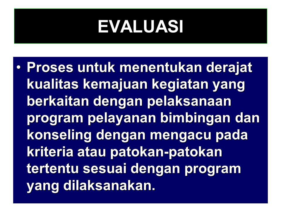 EVALUASI Proses untuk menentukan derajat kualitas kemajuan kegiatan yang berkaitan dengan pelaksanaan program pelayanan bimbingan dan konseling dengan