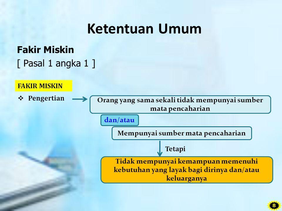  Sarana dan Prasarana  Sarana dan prasarana penyelenggaraan penanganan fakir miskin meliputi: [ Pasal 35 ayat (1) ] a.