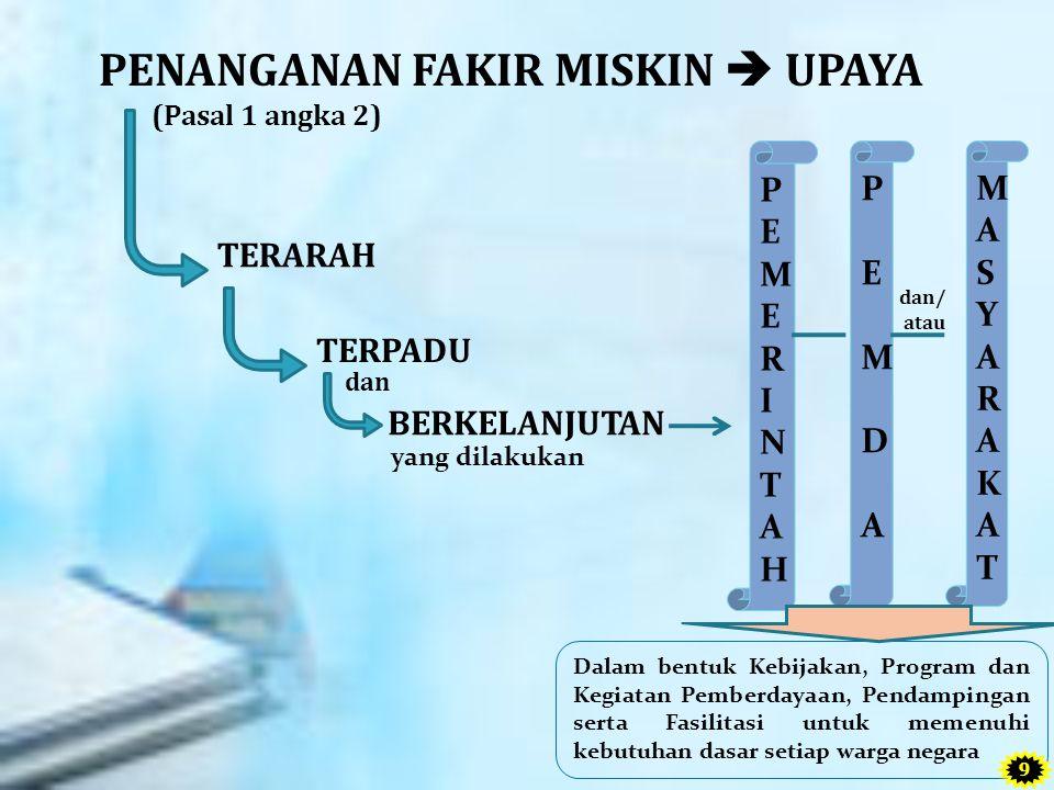  Sumber Pendanaan  Sumber pendanaan dalam penanganan fakir miskin, meliputi: [ Pasal 36 ayat (1) ] a.