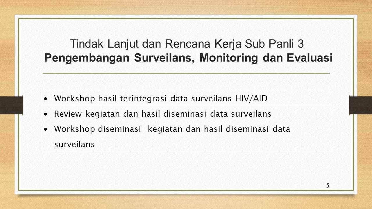 Tindak Lanjut dan Rencana Kerja Sub Panli 4 Penatalaksanaan Infeksi Menular Seksual Kajian mengenai integrasi IMS dengan layanan terpadu termasuk ketersediaan Logistik Uji Resistensi NGO terhadap Antibiotika pada 2 kota dimasing- masing wilayah Indonesia yang keterwakilan dari wilayah Barat, Timur, Tengah 6
