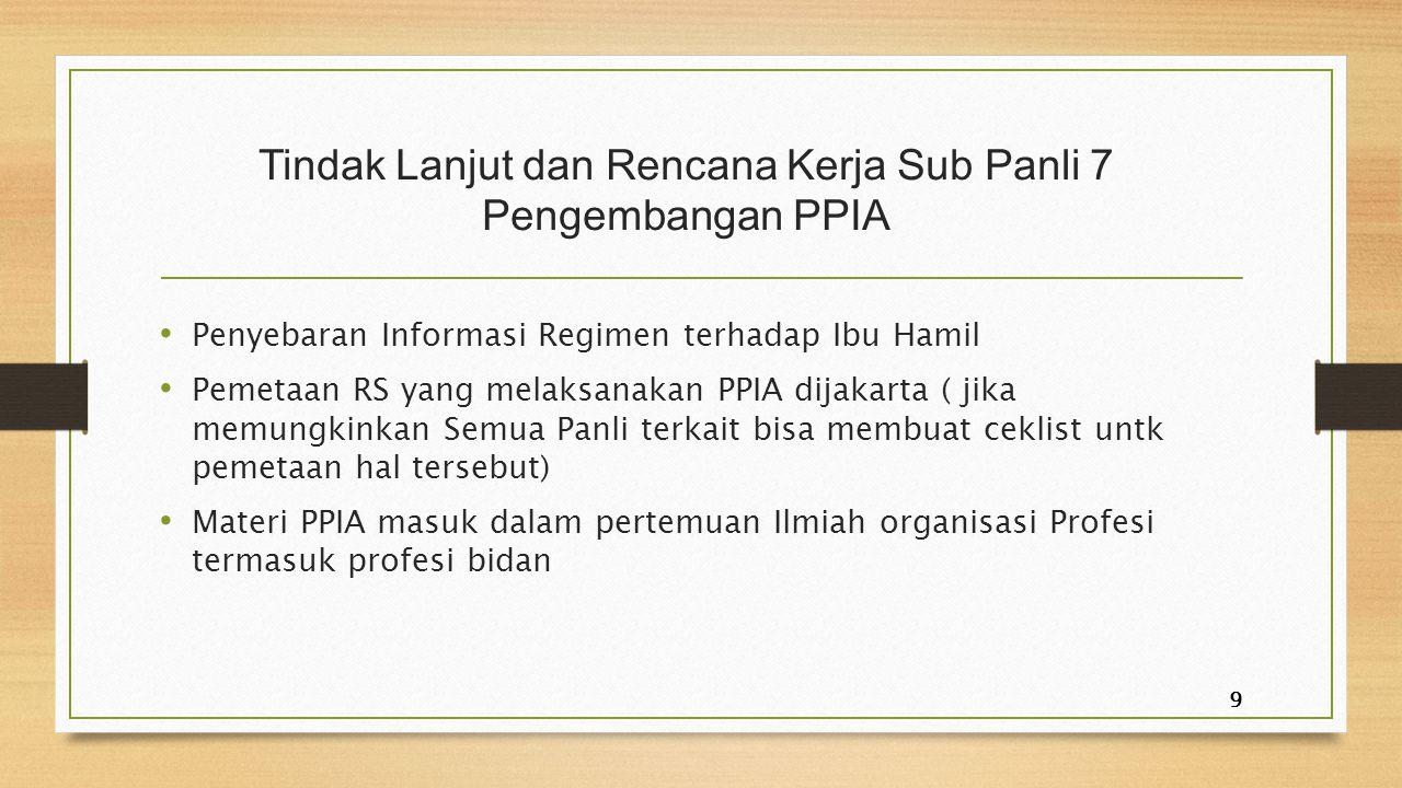 Tindak Lanjut dan Rencana Kerja Sub Panli 8 Pemantapan Mutu Diagnostik dan Penunjang Pemetaan Alat CD4 dan VL di Indonesia (Sub Pokja Lab) Koordinasi dengan seluruh instansi terkait pengadaan alat Anti HIV,CD4 dan VL termasuk Reagen Keterlibatan Panli dalam pelaksanaan Pemantapan Kualitas hasil (PME) Anti HIV, CD4 dan VL Sosialisasi Permenkes 21/ 2013 untuk profesi (PDS Patklin) termasuk permintaan pemeriksaan dengan WB di bbrp RS 10