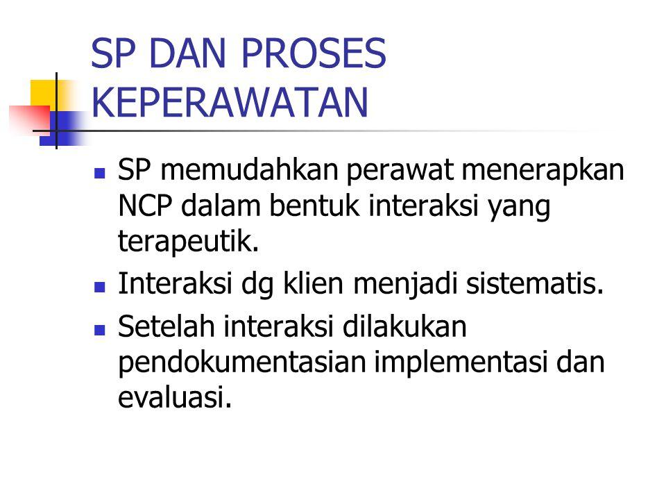SP DAN PROSES KEPERAWATAN SP memudahkan perawat menerapkan NCP dalam bentuk interaksi yang terapeutik.
