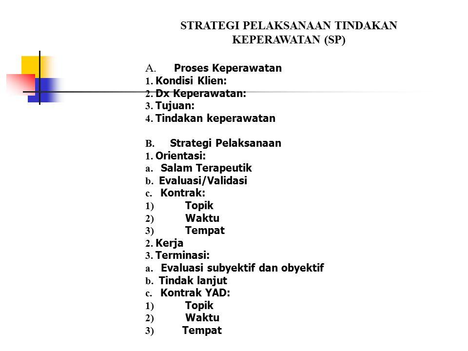 STRATEGI PELAKSANAAN TINDAKAN KEPERAWATAN (SP) A.Proses Keperawatan 1.