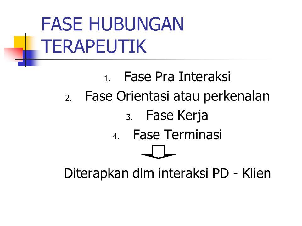 FASE HUBUNGAN TERAPEUTIK 1.Fase Pra Interaksi 2. Fase Orientasi atau perkenalan 3.
