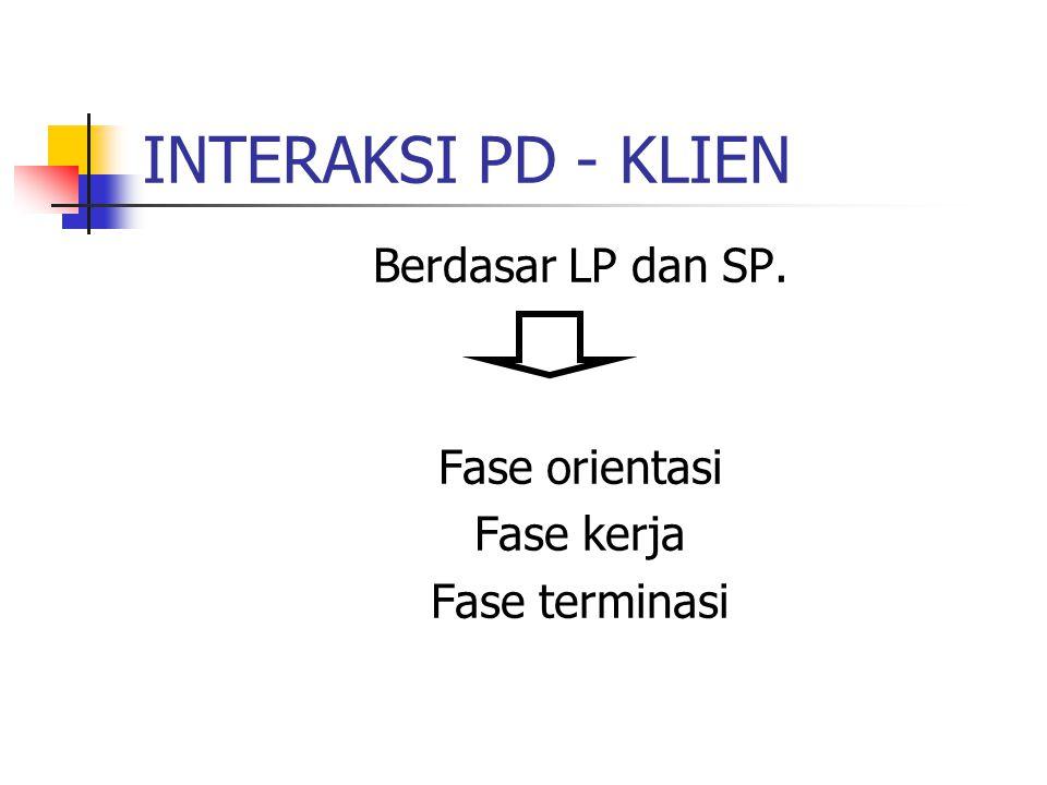 INTERAKSI PD - KLIEN Berdasar LP dan SP. Fase orientasi Fase kerja Fase terminasi