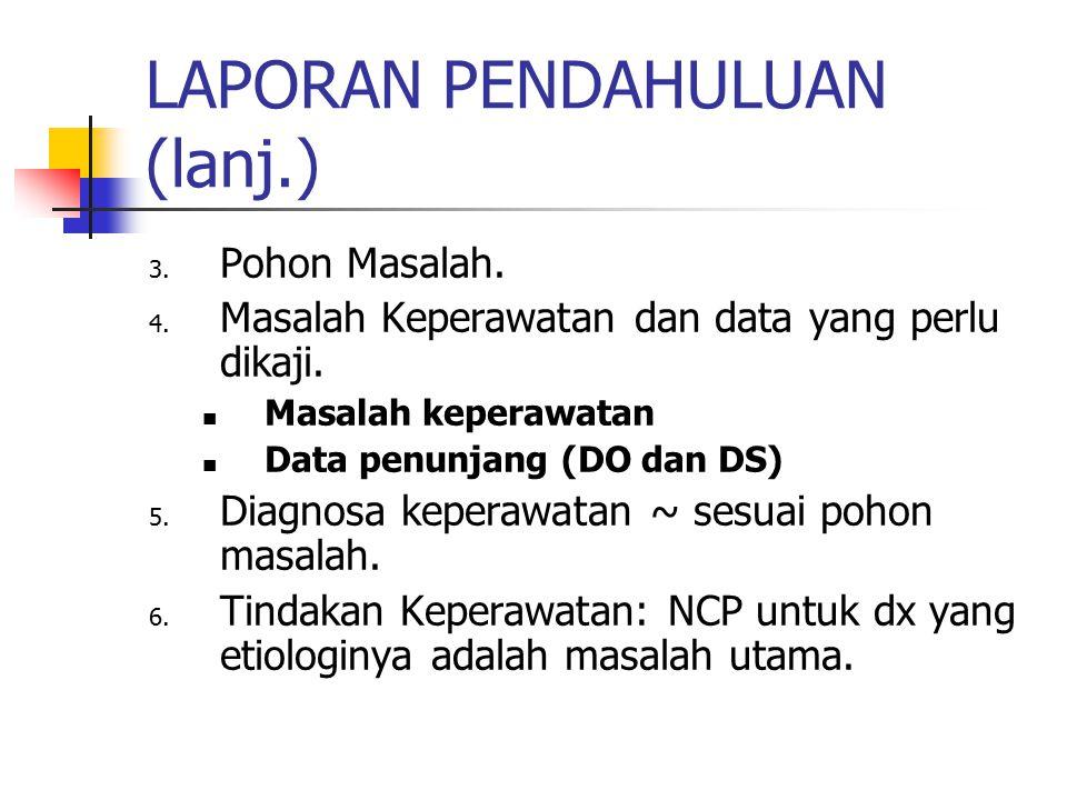 LAPORAN PENDAHULUAN (lanj.) 3.Pohon Masalah. 4. Masalah Keperawatan dan data yang perlu dikaji.