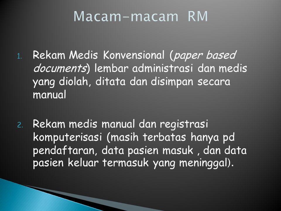  Permenkes No.749A/MENKES/PER/XII/1989  Berkas rekam medis milik sarana yan kes Sarana Yan Kes bertanggung jawab atas:  Sedangkan isi rekam medis milik pasien.