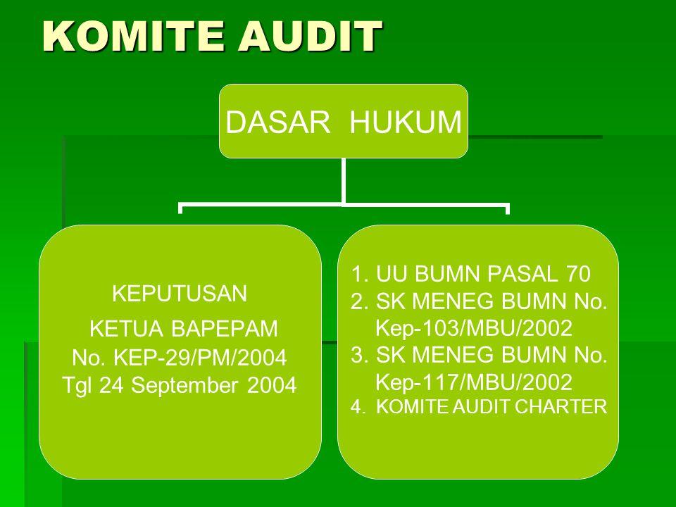 Tugas-tugas Komite Audit Hubungan Kerja dengan SPI 1.Mengevaluasi independensi, obyektivitas dan efektivitas SPI 2.Memonitor ketaatan terhadap Kode Etik Profesi Auditor.