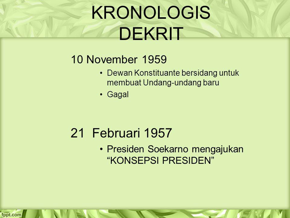 """KRONOLOGIS DEKRIT 10 November 1959 Dewan Konstituante bersidang untuk membuat Undang-undang baru Gagal 21 Februari 1957 Presiden Soekarno mengajukan """""""