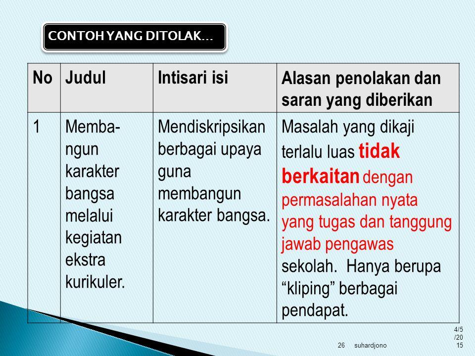 suhardjono25  Tidak benar  Untuk PENGAWAS SEKOLAH hal yang dibahas dalam KTInya : harus berkaitan dengan kegiatan profesionalnya sebagai pengawas se