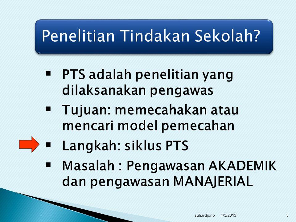  PTS adalah penelitian yang dilaksanakan pengawas  Tujuan: memecahakan atau mencari model pemecahan  Langkah: siklus PTS  Masalah : Pengawasan AKADEMIK dan pengawasan MANAJERIAL 4/5/2015suhardjono8