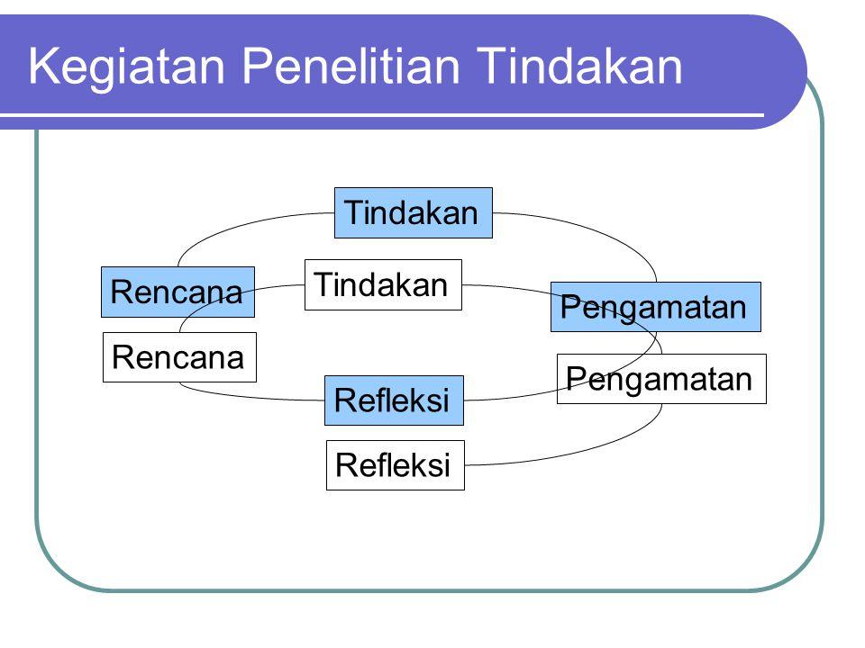 Kegiatan Penelitian Tindakan Rencana Tindakan Pengamatan Refleksi Rencana Tindakan Pengamatan Refleksi