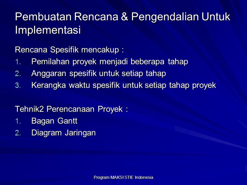 Program MAKSI STIE Indonesia Pembuatan Rencana & Pengendalian Untuk Implementasi Rencana Spesifik mencakup : 1. Pemilahan proyek menjadi beberapa taha