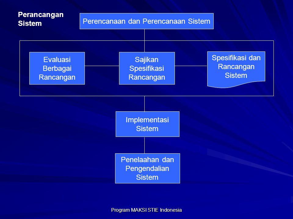 Program MAKSI STIE Indonesia Perencanaan dan Perencanaan Sistem Evaluasi Berbagai Rancangan Sajikan Spesifikasi Rancangan Spesifikasi dan Rancangan Si