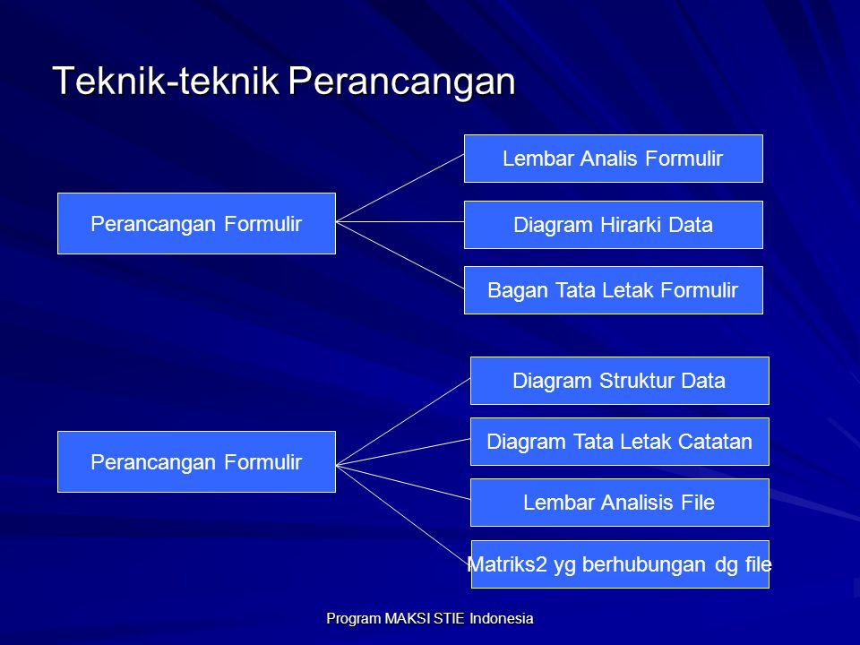 Program MAKSI STIE Indonesia Teknik-teknik Perancangan Perancangan Formulir Lembar Analis Formulir Diagram Hirarki Data Bagan Tata Letak Formulir Diag