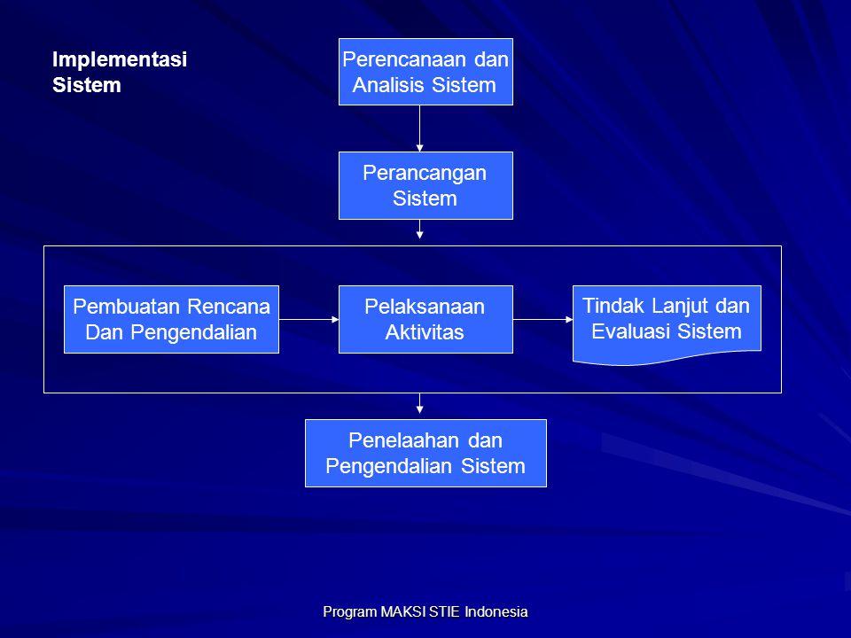 Program MAKSI STIE Indonesia Perencanaan dan Analisis Sistem Perancangan Sistem Pembuatan Rencana Dan Pengendalian Pelaksanaan Aktivitas Tindak Lanjut