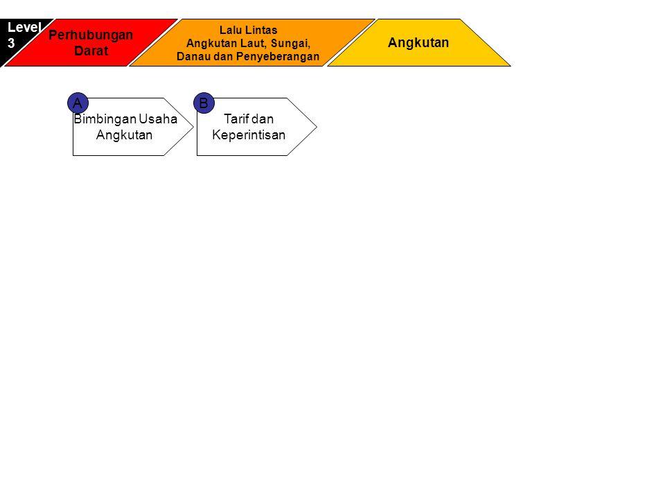 Perhubungan Darat Angkutan Level3 Lalu Lintas Angkutan Laut, Sungai, Danau dan Penyeberangan Bimbingan Usaha Angkutan Tarif dan Keperintisan AB