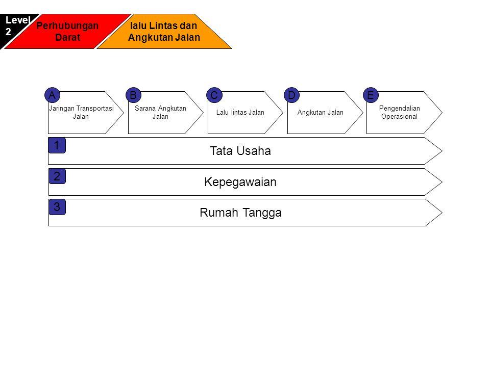 Perhubungan Laut Bimbingan Pelayanan Jasa & Operasi Pelabuhan Level3 Pelabuhan dan Pengerukan Pelayanan Jasa dan Tarif Pelabuhan Tata Guna Tanah dan Perairan AB