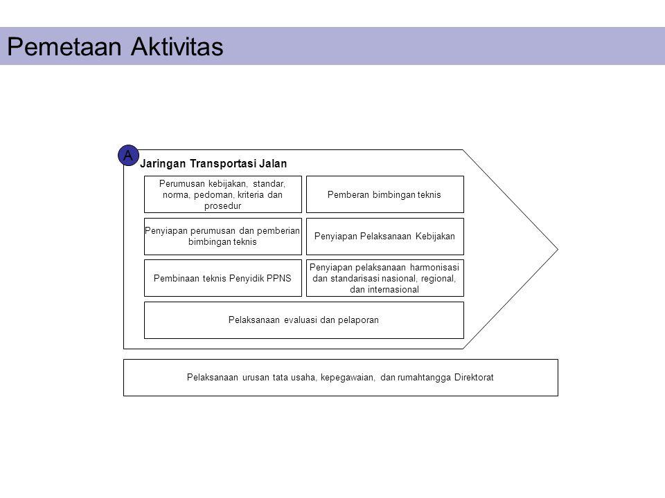 Pemetaan Aktivitas A Jaringan Transportasi Jalan Perumusan kebijakan, standar, norma, pedoman, kriteria dan prosedur Pemberan bimbingan teknis Penyiap