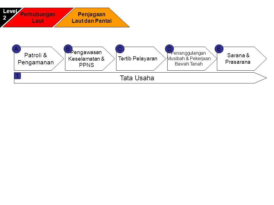 Perhubungan Laut Penjagaan Laut dan Pantai Level2 Patroli & Pengamanan Pengawasan Keselamatan & PPNS Penanggulangan Musibah & Pekerjaan Bawah Tanah Te