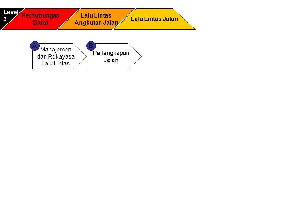Perhubungan Darat Manajemen Keselamatan Level3 Keselamatan Transportasi Darat Analisis Data Kecelakaan Seksi Pengembangan Keselamatan AB