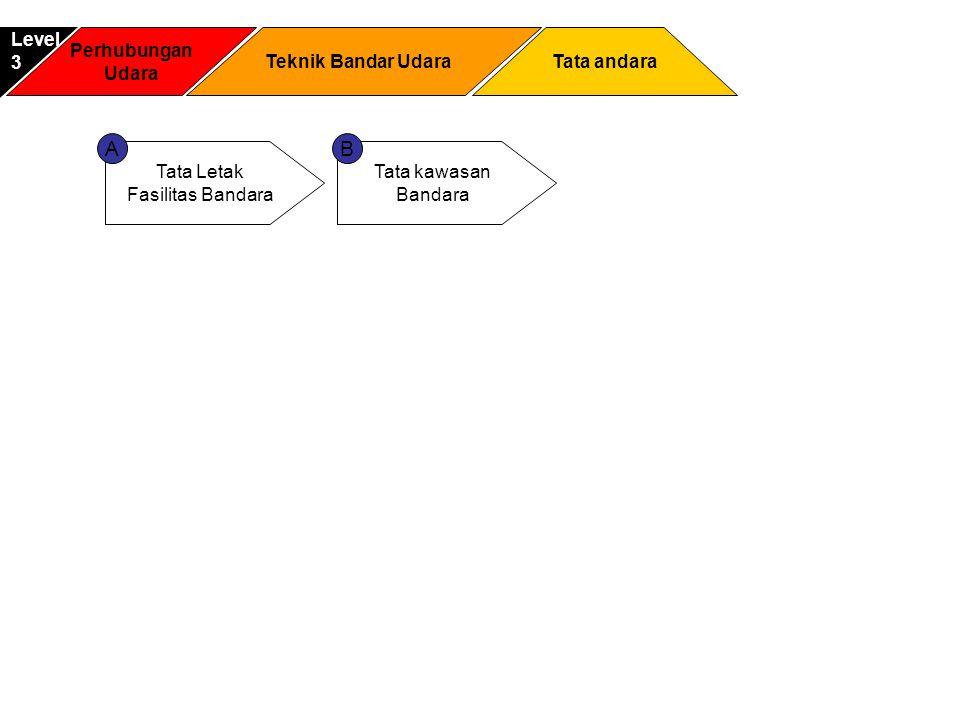 Perhubungan Udara Tata andara Level3 Teknik Bandar Udara Tata Letak Fasilitas Bandara Tata kawasan Bandara AB