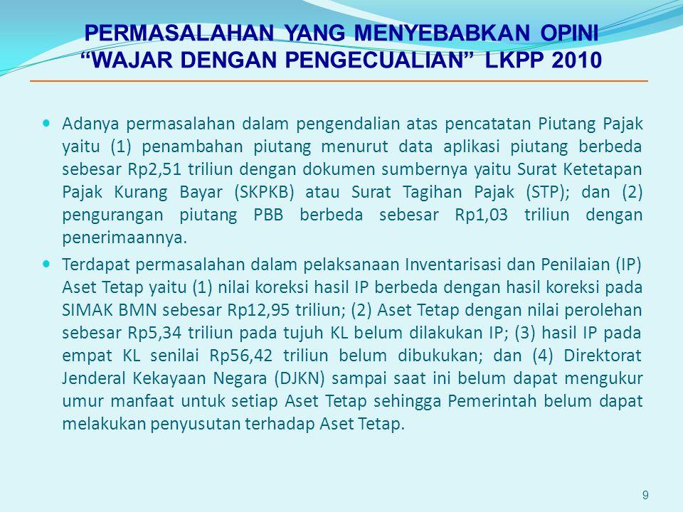 TEMUAN PEMERIKSAAN BPK ATAS LKPP TAHUN 2010 I.Sistem Pengendalian Intern (13) II.