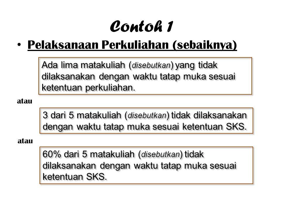 Contoh 1 Pelaksanaan Perkuliahan (sebaiknya) Ada lima matakuliah ( disebutkan ) yang tidak dilaksanakan dengan waktu tatap muka sesuai ketentuan perkuliahan.