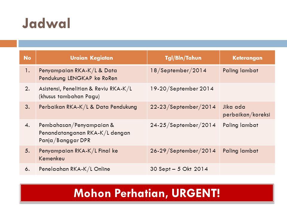 Jadwal NoUraian KegiatanTgl/Bln/TahunKeterangan 1.Penyampaian RKA-K/L & Data Pendukung LENGKAP ke RoRen 18/September/2014Paling lambat 2.Asistensi, Pe