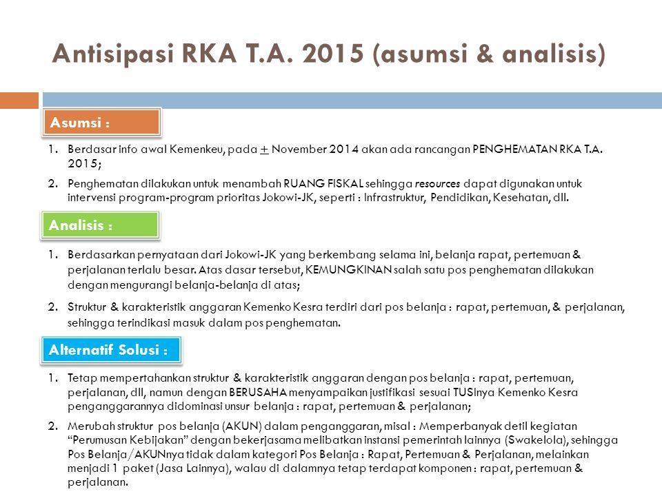 Antisipasi RKA T.A. 2015 (asumsi & analisis) 1.Berdasar info awal Kemenkeu, pada + November 2014 akan ada rancangan PENGHEMATAN RKA T.A. 2015; 2.Pengh