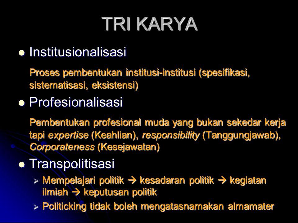 TRI KARYA Institusionalisasi Institusionalisasi Proses pembentukan institusi-institusi (spesifikasi, sistematisasi, eksistensi) Profesionalisasi Profe