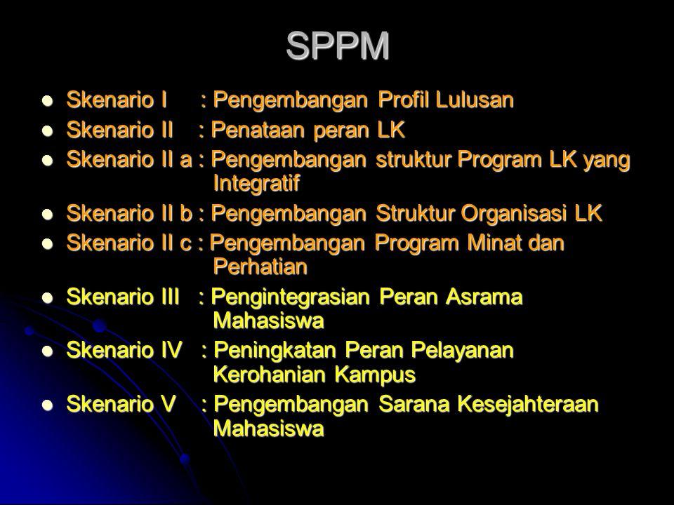 SPPM Skenario I : Pengembangan Profil Lulusan Skenario I : Pengembangan Profil Lulusan Skenario II : Penataan peran LK Skenario II : Penataan peran LK