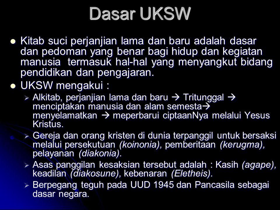 Dasar UKSW Kitab suci perjanjian lama dan baru adalah dasar dan pedoman yang benar bagi hidup dan kegiatan manusia termasuk hal-hal yang menyangkut bi