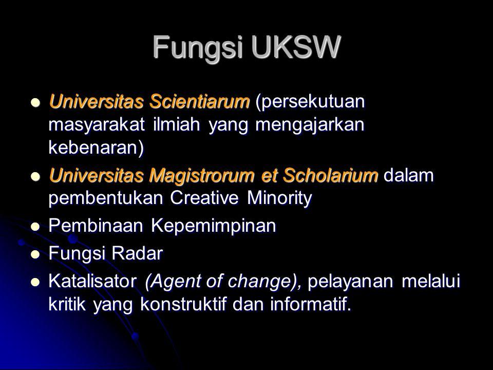 Fungsi UKSW Universitas Scientiarum (persekutuan masyarakat ilmiah yang mengajarkan kebenaran) Universitas Scientiarum (persekutuan masyarakat ilmiah