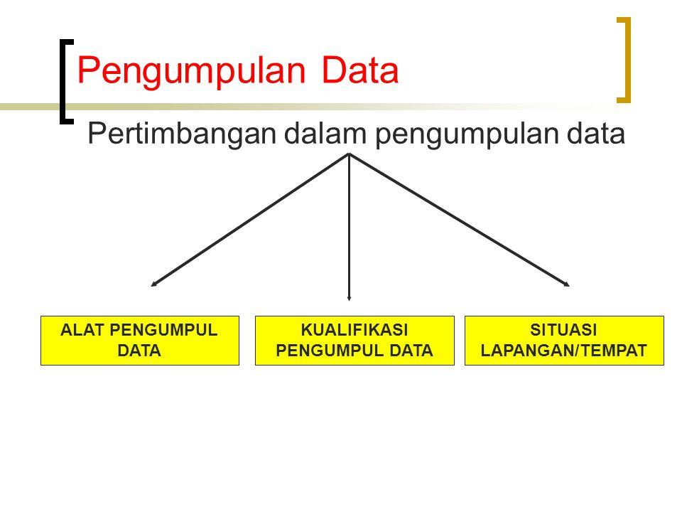 Pengumpulan Data Pertimbangan dalam pengumpulan data ALAT PENGUMPUL DATA KUALIFIKASI PENGUMPUL DATA SITUASI LAPANGAN/TEMPAT